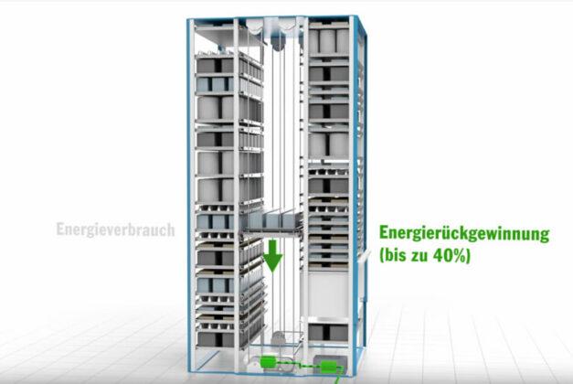 Haenel_News 2020_Energierueckgewinnung